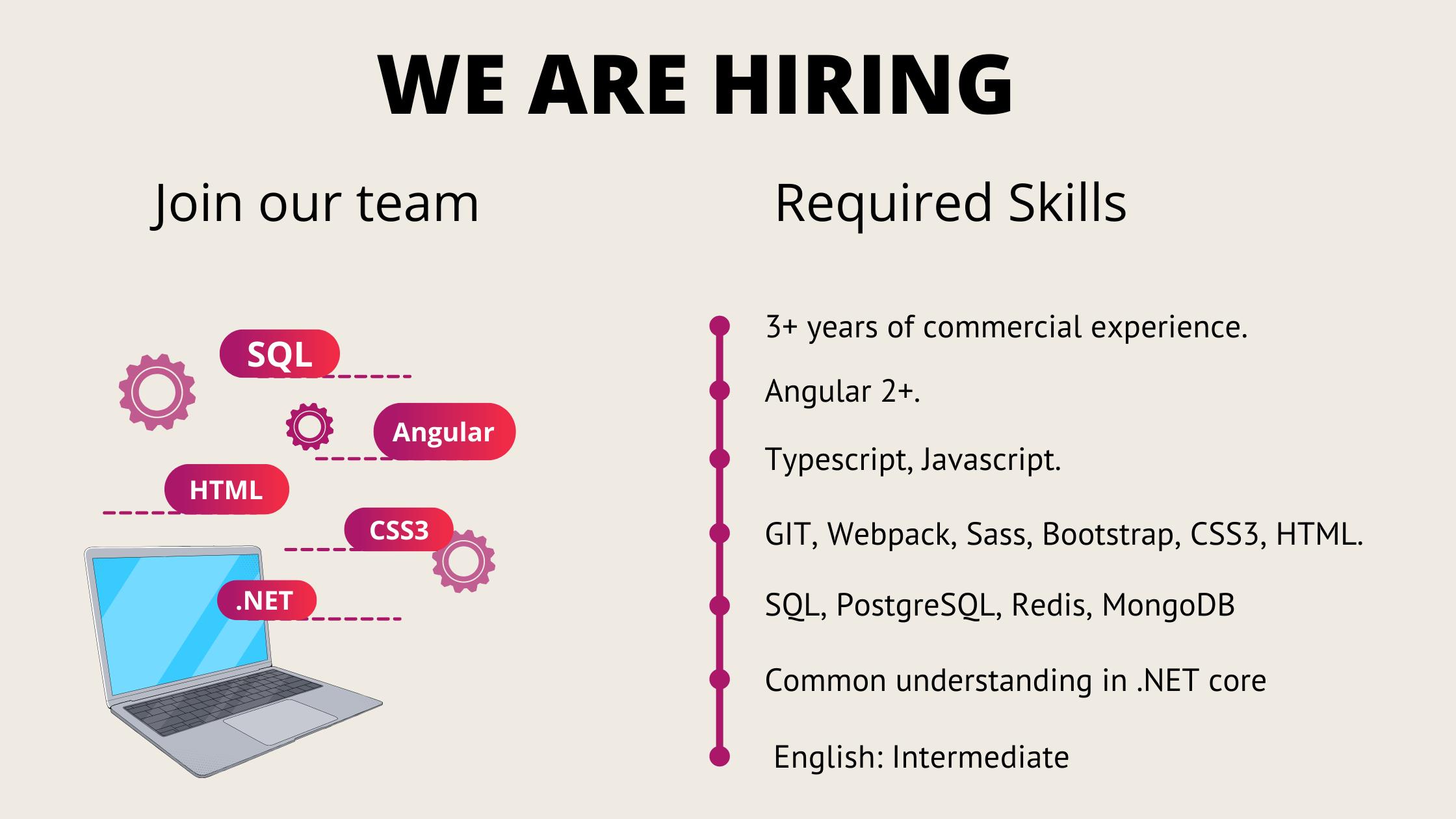 Apptimized hiring