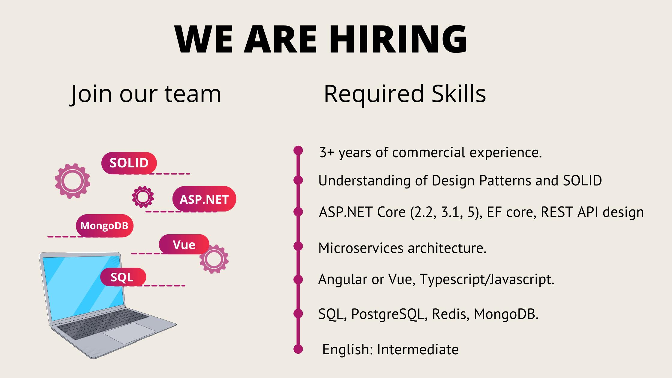 .Net Developer hiring