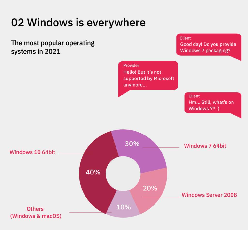 windows application packaging